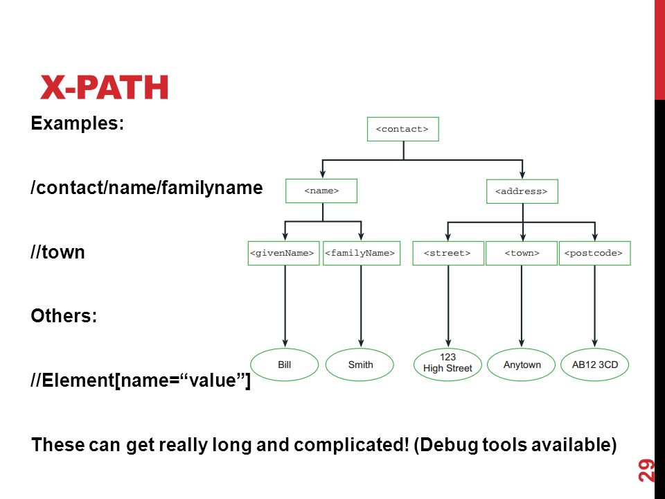 X-PATH Examples: /contact/name/familyname //town Others: //Element[name= value ] These can get really long and complicated.